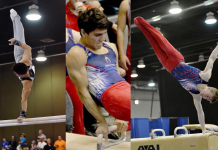 Junior Olympic National Championships All-Around Rankings Men's Level 10